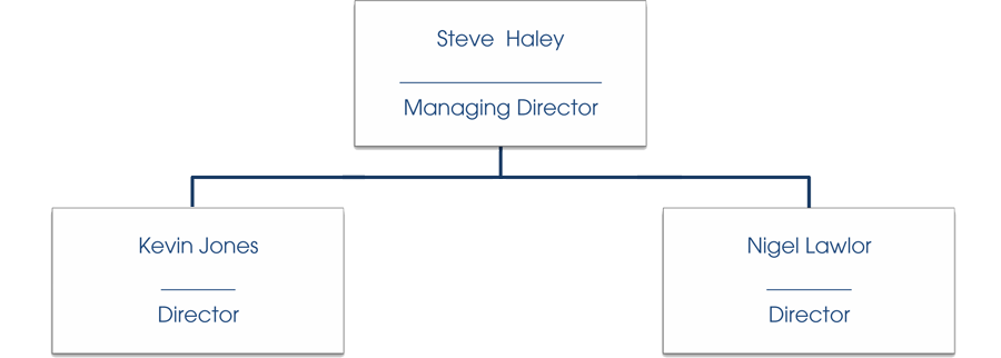 staff-hierarchy